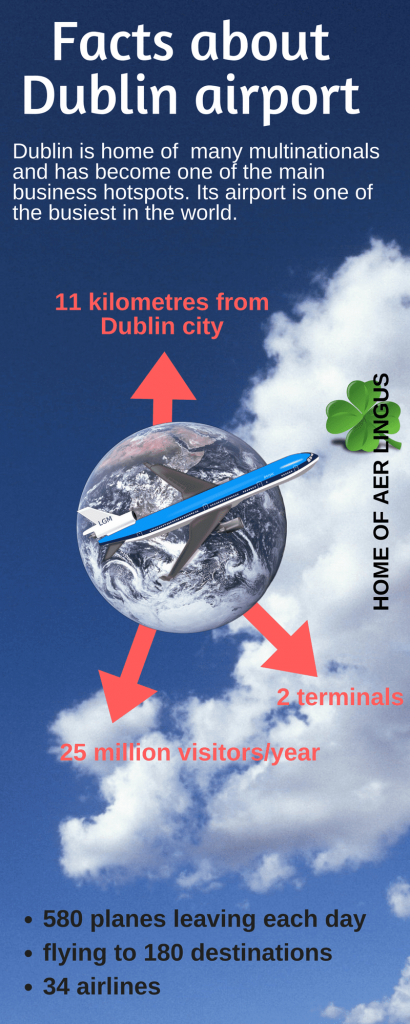 Facts about Dublin airport